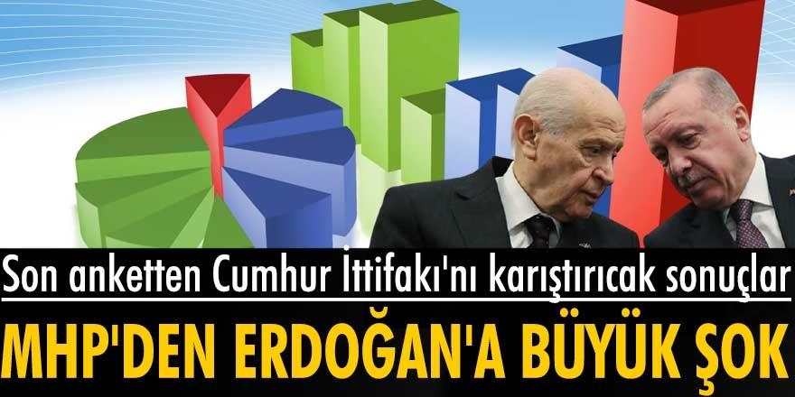 MHP'den Cumhurbaşkanı Erdoğan'a büyük darbe! Metropoll araştırmanın son anketinden AKP ve MHP'yi karıştırıcak sonuç çıktı!
