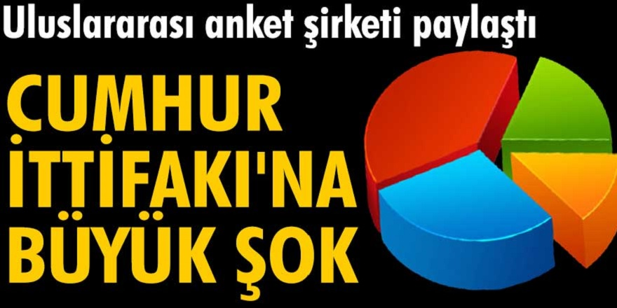 Cumhur İttifakı'na kötü haber uluslar arası anket şirketinden geldi...