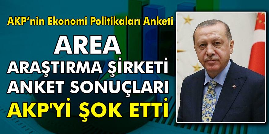 AREA araştırmadan çarpıcı açıklamalar! AKP ekonomi politikaları için anket düzenlendi, sonuç şaşırttı…