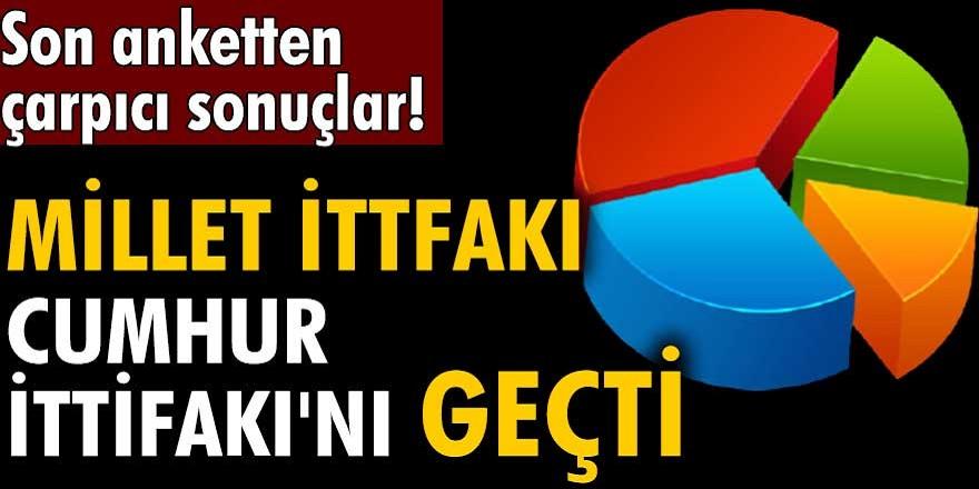 Son açıklanan seçim anketinden çarpıcı sonuç çıktı! AKP ve CHP'nin oy oranına dikkat! CHP AKP'yi yakaladı