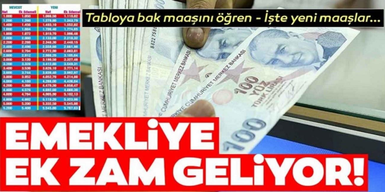 Sabah saatlerinde gelen müjdeye bakın! SGK SSK Bağ-Kur emeklilerine 659 TL zam! Milyonlarca emeklinin cebi para dolacak...