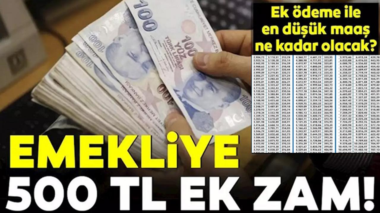 Emeklilere 500 TL Ek Ödeme Veriliyor! Başvuru Yapan emekli vatandaş Alacak!