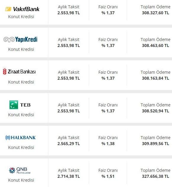 kredi-faiz-oranlari.jpg